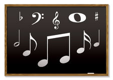 Musical blackboard Royalty Free Stock Images