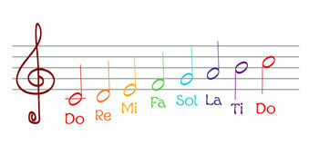 Musical gamma notes Royalty Free Stock Photography