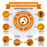 Musical instrument infographic concept, flat style Royalty Free Stock Image