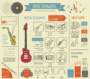 Musical instruments graphic template. All types of musical instr Stock Photography