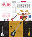 Musical instruments graphic template. All types of musical instr Royalty Free Stock Photos