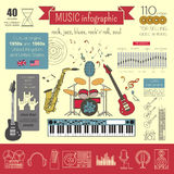 Musical instruments graphic template. All types of musical instr Royalty Free Stock Photography