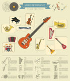 Musical instruments graphic template. All types of musical instr Royalty Free Stock Photo