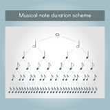 Musical note duration scheme. Scheme for training and education Stock Photo