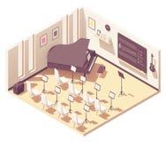 Musikklassenzimmer des Vektors isometrisches Schul stockbilder