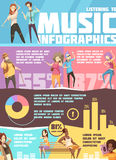 Musique de écoute Infographics de personnes illustration libre de droits
