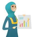 Muslim business woman showing financial chart. Muslim business woman giving business presentation and showing financial chart. Young business woman pointing at Royalty Free Stock Photos