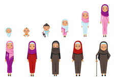Muslim Woman. Aging of female  characters,cycle of life from childhood to old age.Vector, illustrations Stock Photos