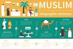 Muslimsk infographic plan vektorillustration presentationen för begreppet för bakgrund 3d isolerade framförde illustrationen whit Arkivfoton