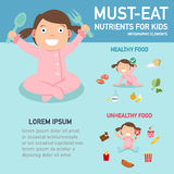 Must-eat nutrients for kids infographics,illustration. Must-eat nutrients for kids infographics,vector illustration Royalty Free Stock Photography