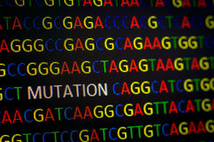 MUTATION in DNA sequence Royalty Free Stock Images