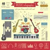 Muzikaal instrumenten grafisch malplaatje Allerlei musical instr vector illustratie