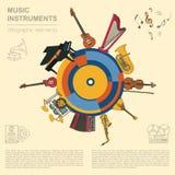 Muzikaal instrumenten grafisch malplaatje Allerlei musical instr Stock Foto