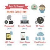 Muzyczna ewolucja royalty ilustracja