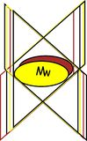 Mw logos Stock Image