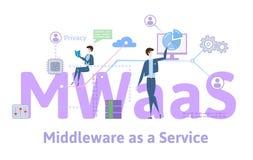 MWaaS, oprogramowanie specjalistyczne jako usługa Pojęcie stół z słowami kluczowymi, listami i ikonami, Barwiona płaska wektorowa Zdjęcia Stock