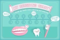 My brushing chart Royalty Free Stock Image