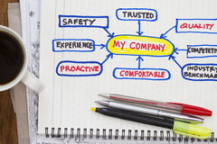 My company. Quality policy abstract sketch in a notebook Stock Photography