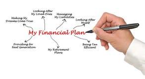 My Financial Plan Royalty Free Stock Image
