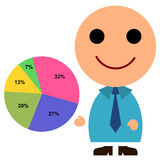My pie graph Stock Photography