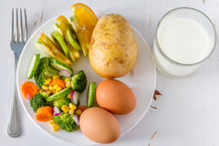 My plate portion control. On white plate Royalty Free Stock Images