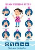 Myje twój ręki royalty ilustracja