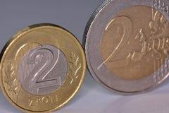 Mynt EUR och PLN Arkivfoto