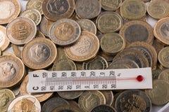 Mynt för termometer och för turkisk Lira Arkivbilder