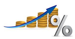 Mynt graph med procentsatssymbolillustrationen Arkivfoton