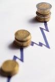 Mynt längs resningmaxima av en diagramlinje (Euro, GBP) royaltyfri bild