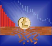 Myntet av litecoin faller ner med droppdiagrammet stock illustrationer
