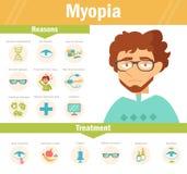 myopia Vetor cartoon Imagem de Stock