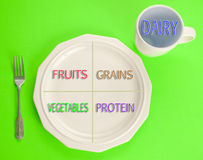 MyPlate Dinner Portions. MyPlate nutrition guide for healthy eating Royalty Free Stock Image