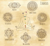 Mystic Chart With Hand Drawn Chakras Of Human Body On Textured Background Royalty Free Stock Photo