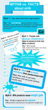 Myths and facts about milk. Infographic Royalty Free Stock Photo