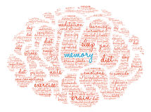 Mémoire Brain Word Cloud Photographie stock libre de droits