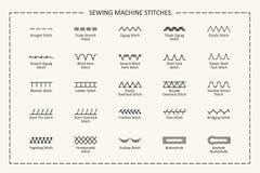Nähmaschinestiche mit Titeln Stockfotografie