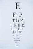 Närbild av ögondiagrammet Arkivbilder