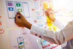 Närbildhand av den märkes- kvinnaslagorienteringen av att dra applikationen för framkallning för mobila applikationer Användareer royaltyfri fotografi