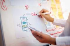 Närbildhand av den märkes- kvinnaslagorienteringen av att dra applikationen för framkallning för mobila applikationer Användareer arkivfoto