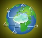 nätverk för filialinvesteringprocess av den orubbliga egenskapen på jord Arkivfoton