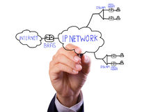 nätverk för internet för hand för adsl-diagramteckning Royaltyfri Fotografi