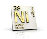 Níquel a tabela do formulário de elementos periódica Fotografia de Stock Royalty Free
