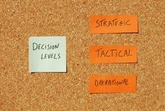 Níveis da decisão em um conceito da organização Imagens de Stock Royalty Free