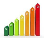 Níveis do uso eficaz da energia Foto de Stock