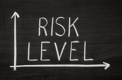 Nível de risco Foto de Stock
