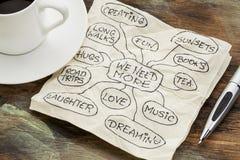 Nós precisamos mais amor e sonhos Imagens de Stock