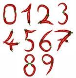 Número de pimentas Fotografia de Stock Royalty Free