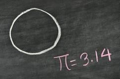Número del pi Imagen de archivo