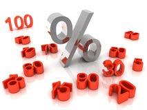 número dos por cento 3D Imagem de Stock